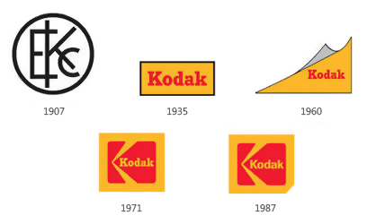 kodak_logo_evolution