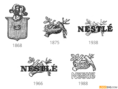 nestle_logo_evolution