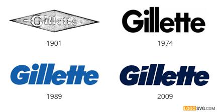 gillette_logo_evolution