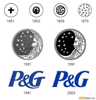pg_logo_evolution