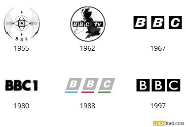 BBC_logo_evolution