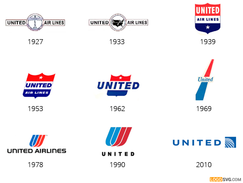 united_airlines_logo_evolution