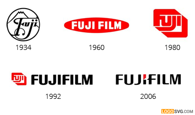 Fujifilm_logo_evolution