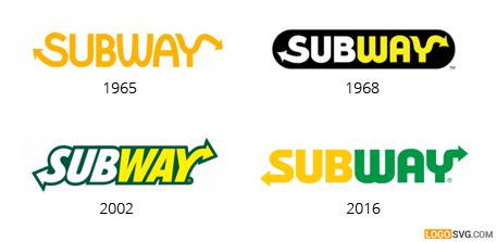 Subway_logo_evolution
