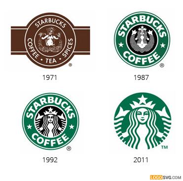 Download Free Vector Starbucks Logo Logosvg Com